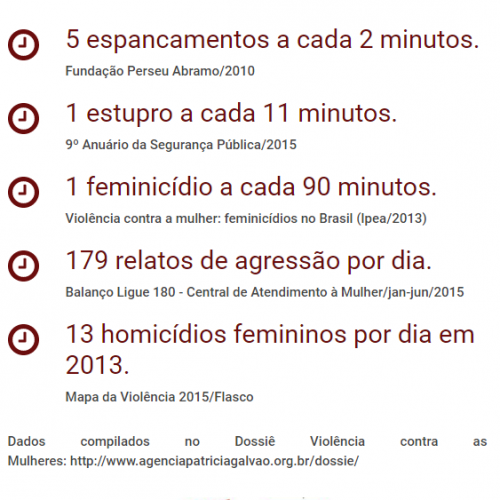 print do infográfico cronometro da violencia